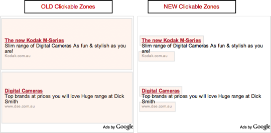 Adsense Clickable Zones