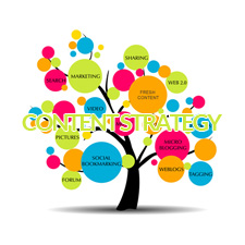 contentstrategy-225
