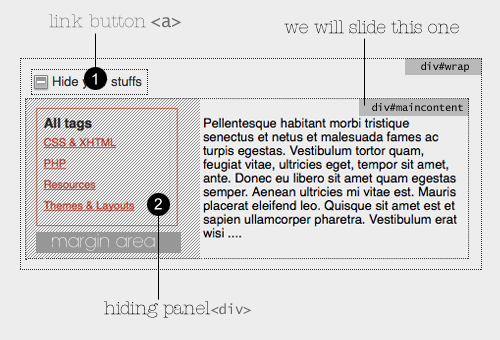 Learning jQuery Horizontal Panel Sliding With animate function 2