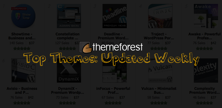 ThemeForest - Top Themes (Updated Weekly)